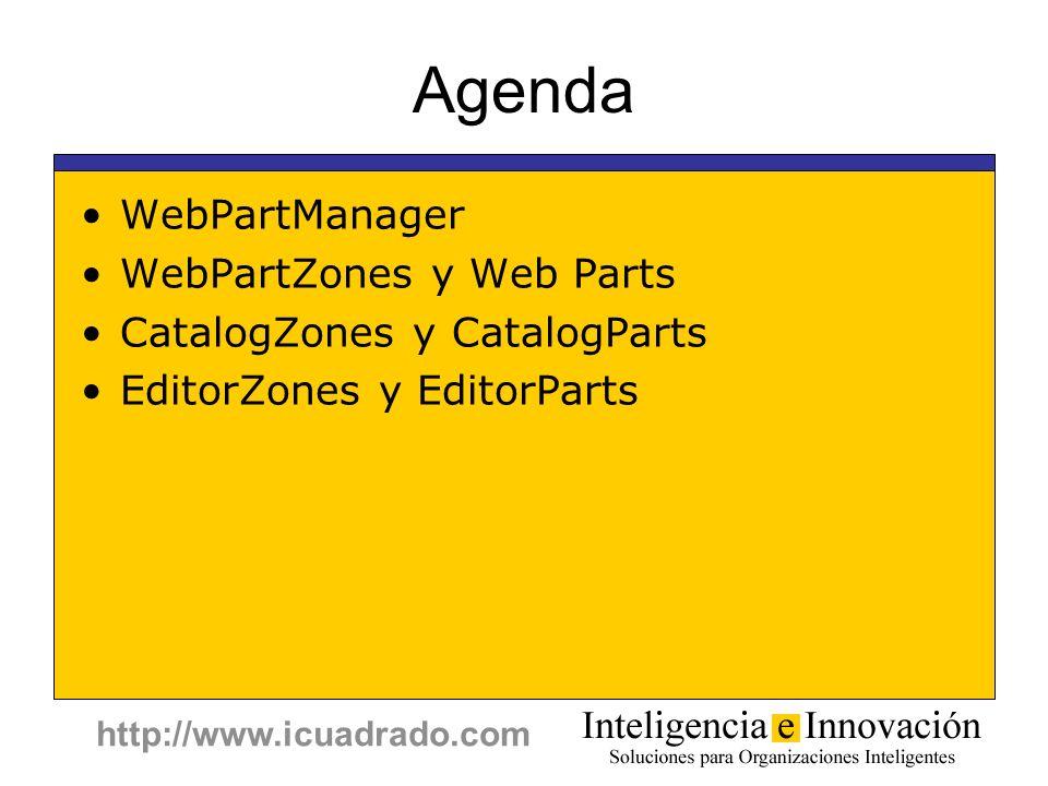 http://www.icuadrado.com Agenda WebPartManager WebPartZones y Web Parts CatalogZones y CatalogParts EditorZones y EditorParts