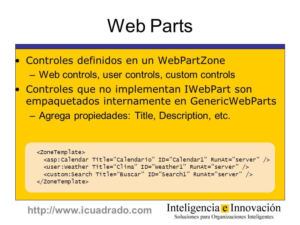 http://www.icuadrado.com Web Parts Controles definidos en un WebPartZone –Web controls, user controls, custom controls Controles que no implementan IW