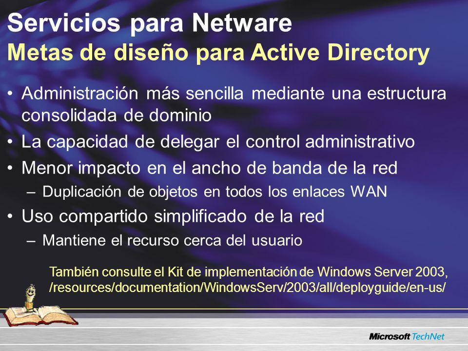 Bosque – toda la organización –Límite de seguridad –Similar a la Organización de NDS Dominio –Geográfica o lógica –Duplicación de la red, similar a las particiones de NDS –Identidad del usuario en toda la red Unidad organizacional –Categoría de administración Servicios para Netware Estructura de Active Directory