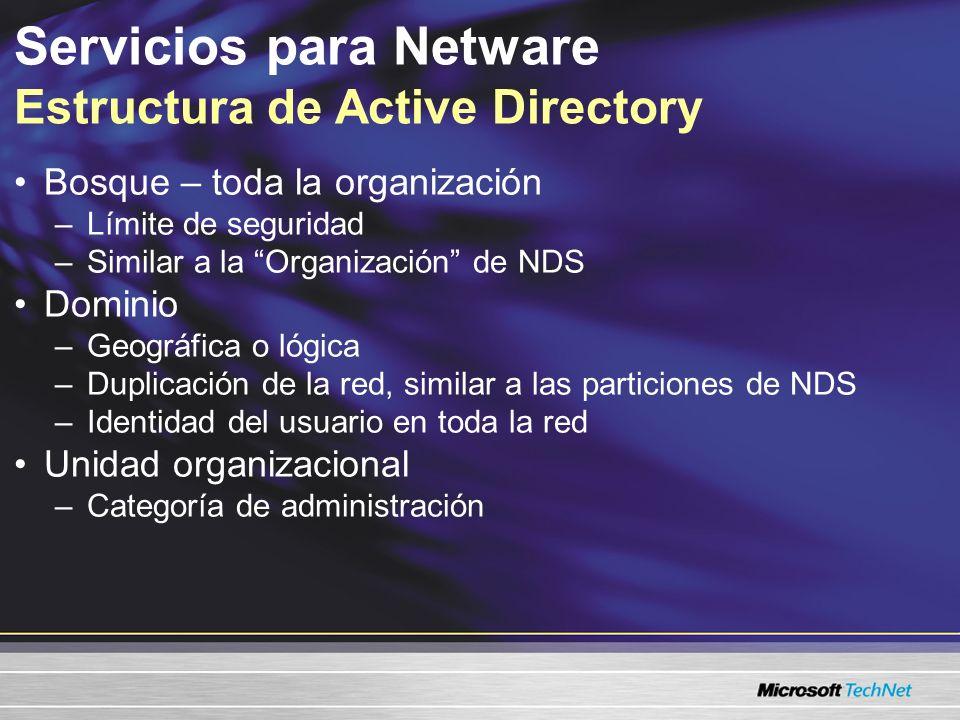 Servicios para Netware Razones para crear UOs Para delegar administración Para generar el alcance de la política –La precedencia de la Política de grupo es sitio, dominio, UO Para controlar la administración de los recursos –Establecer permisos en una sola UO y no en múltiples objetos