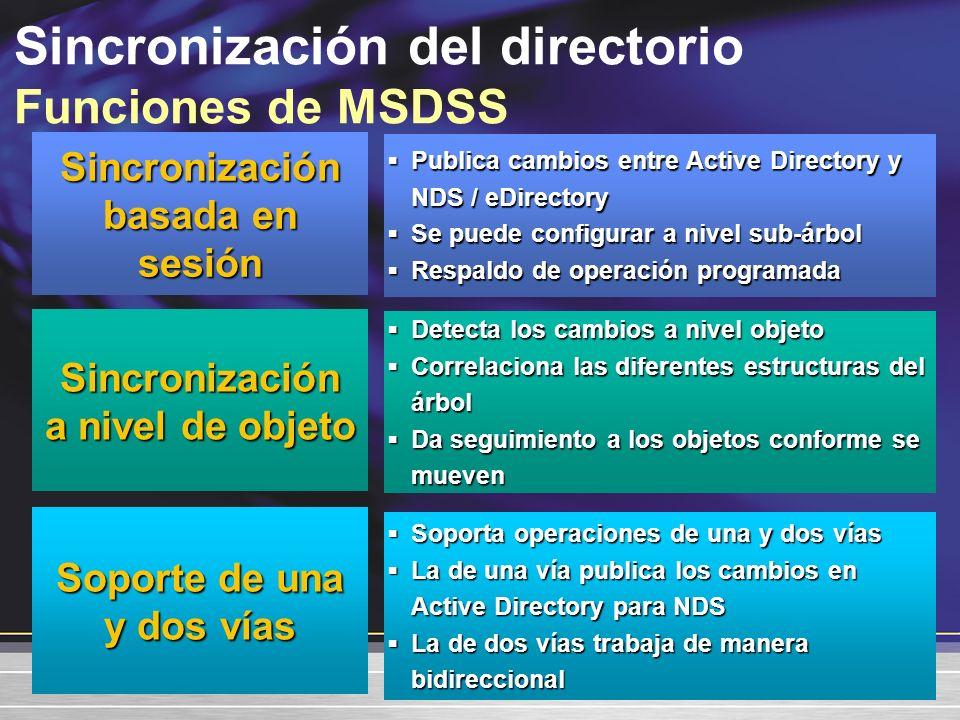 Sincronización del directorio Elegir una estrategia de sincronización Meta de la empresaHerramientaAdministración Migración por etapas (usuarios conectados a ambos árboles mientras tanto) MSDSS de una víaActive Directory Integración con las necesidades especiales MSDSS de dos vías Active Directory NetWare Migración total Migración de MSDSS + FMU Active Directory Integración a largo plazo MIIS Active Directory NetWare MIIS