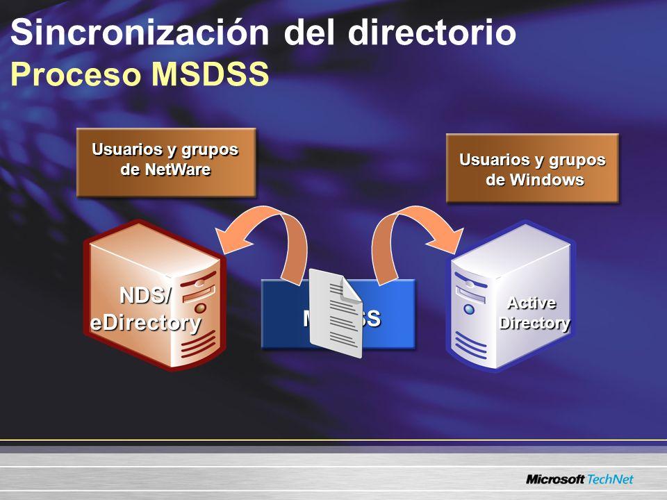 MSDSS es compatible con situaciones en las cuales Active Directory y NDS tienen diferentes estructuras de árbol MSDSS da seguimiento a los objetos conforme cambia su posición en el árbol desde las operaciones mover y recortar e insertar Active Directory NDS MSDSSMSDSS UsuariosUsuariosUsuariosUsuarios Usuario 1 Usuario 3 Usuario 5 Usuario 2 Usuario 4 Usuario 6 VentasVentasContabilidadContabilidad Usuario 1 Usuario 2 Usuario 3 Usuario 4 Usuario 5 Usuario 6 Nueva York ChicagoChicago Sincronización del directorio Sincronización a nivel objeto