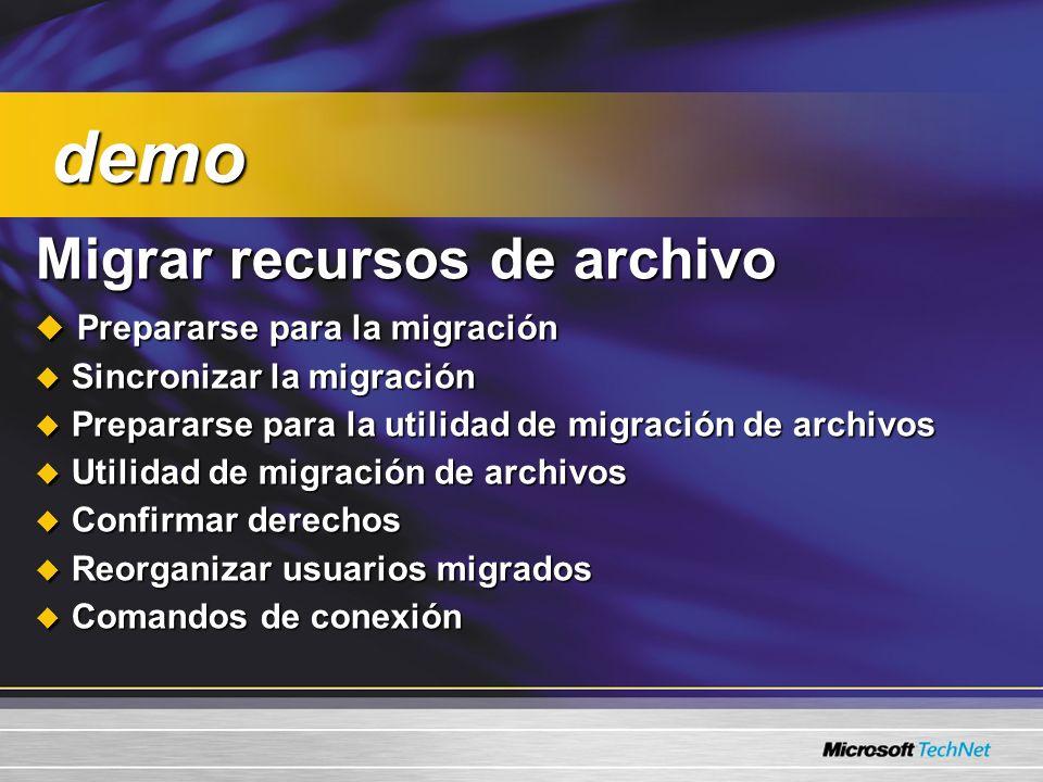 Agenda Prepararse para los Servicios para Netware Sincronización y migración del directorio Migrar recursos de archivo Estaciones de trabajo y resolución de problemas