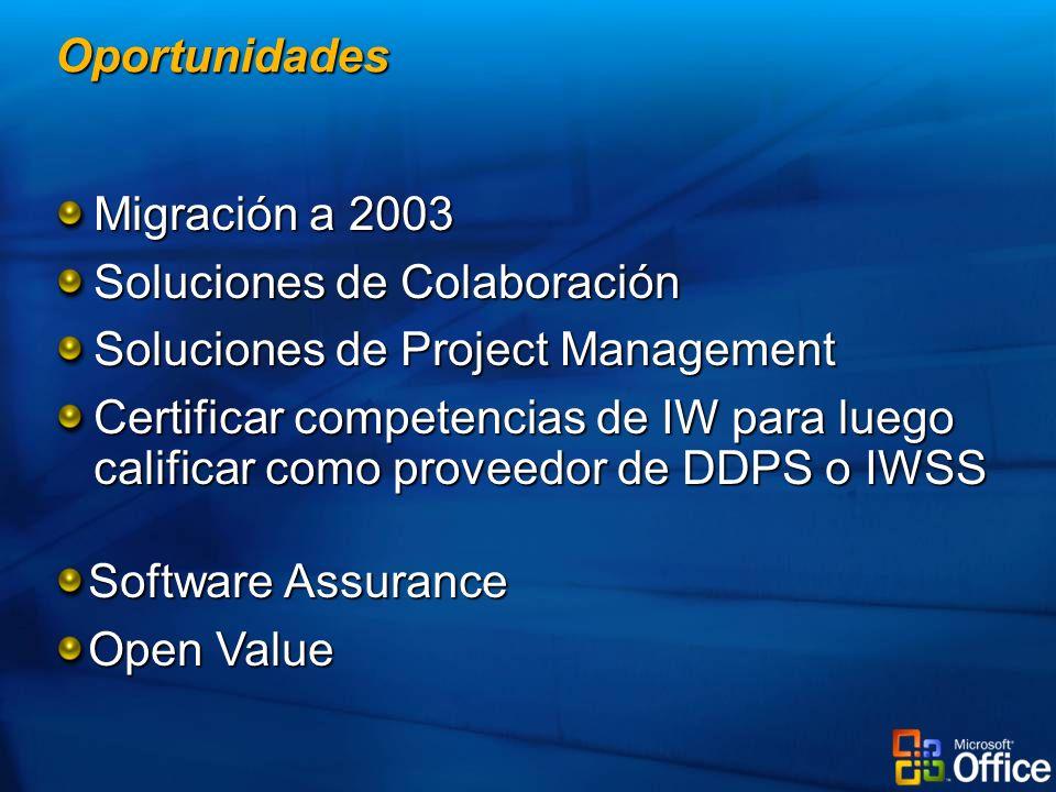 Migración a 2003 Soluciones de Colaboración Soluciones de Project Management Certificar competencias de IW para luego calificar como proveedor de DDPS o IWSS Oportunidades Software Assurance Open Value