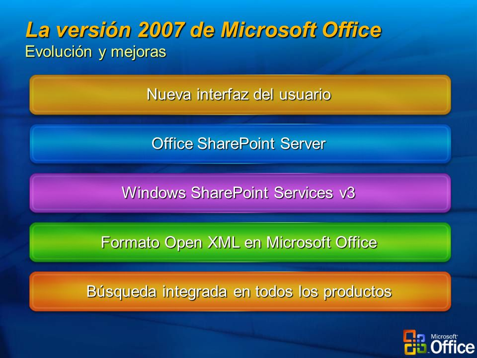 La versión 2007 de Microsoft Office Evolución y mejoras Nueva interfaz del usuario Office SharePoint Server Windows SharePoint Services v3 Formato Open XML en Microsoft Office Búsqueda integrada en todos los productos