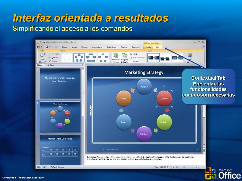 Confidential – Microsoft Corporation Contextual Tab Presentan las funcionalidades cuando son necesarias Interfaz orientada a resultados Simplificando el acceso a los comandos
