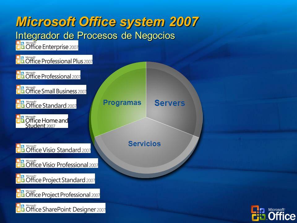 Servers Programas Servicios Microsoft Office system 2007 Integrador de Procesos de Negocios