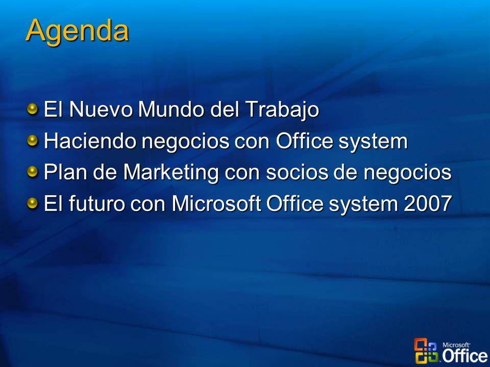 Agenda El Nuevo Mundo del Trabajo Haciendo negocios con Office system Plan de Marketing con socios de negocios El futuro con Microsoft Office system 2