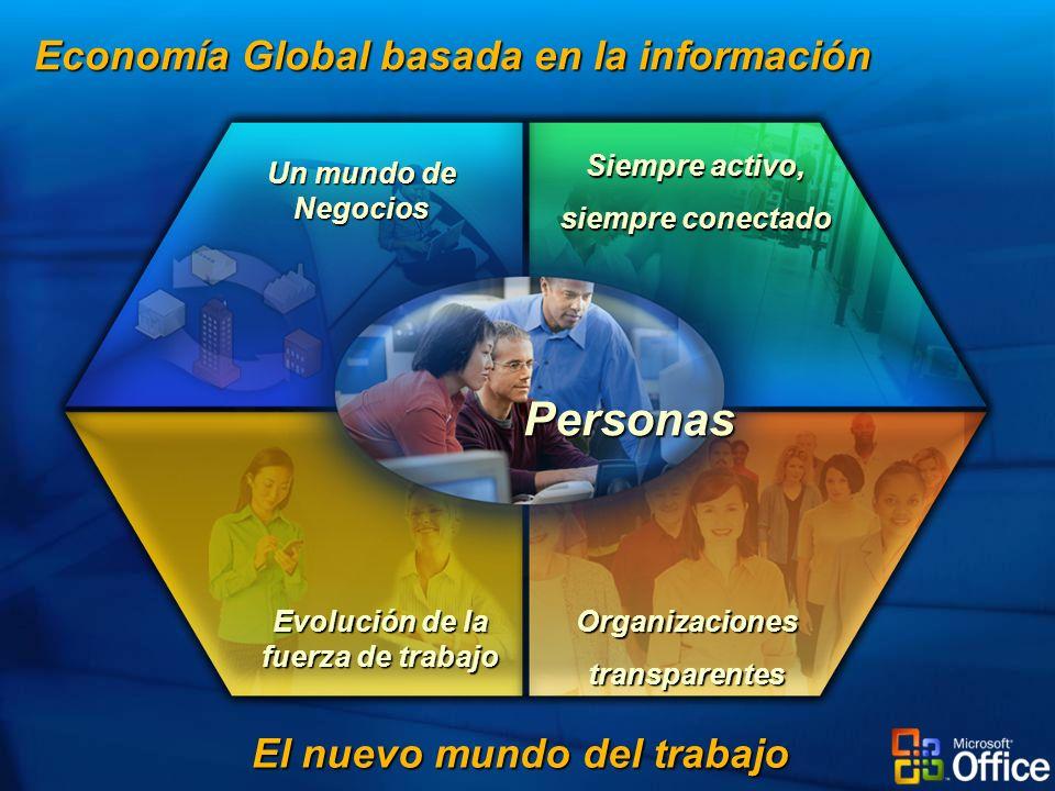 Evolución de la fuerza de trabajo Organizacionestransparentes Siempre activo, siempre conectado Un mundo de Negocios Personas El nuevo mundo del traba