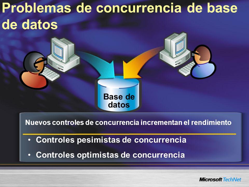 Problemas de concurrencia de base de datos Base de datos Nuevos controles de concurrencia incrementan el rendimiento Controles pesimistas de concurrencia Controles optimistas de concurrencia