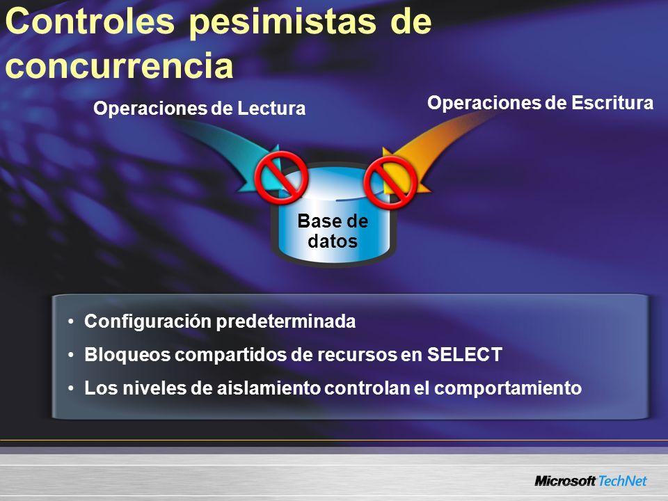 Controles pesimistas de concurrencia Base de datos Configuración predeterminada Bloqueos compartidos de recursos en SELECT Los niveles de aislamiento controlan el comportamiento Operaciones de Lectura Operaciones de Escritura