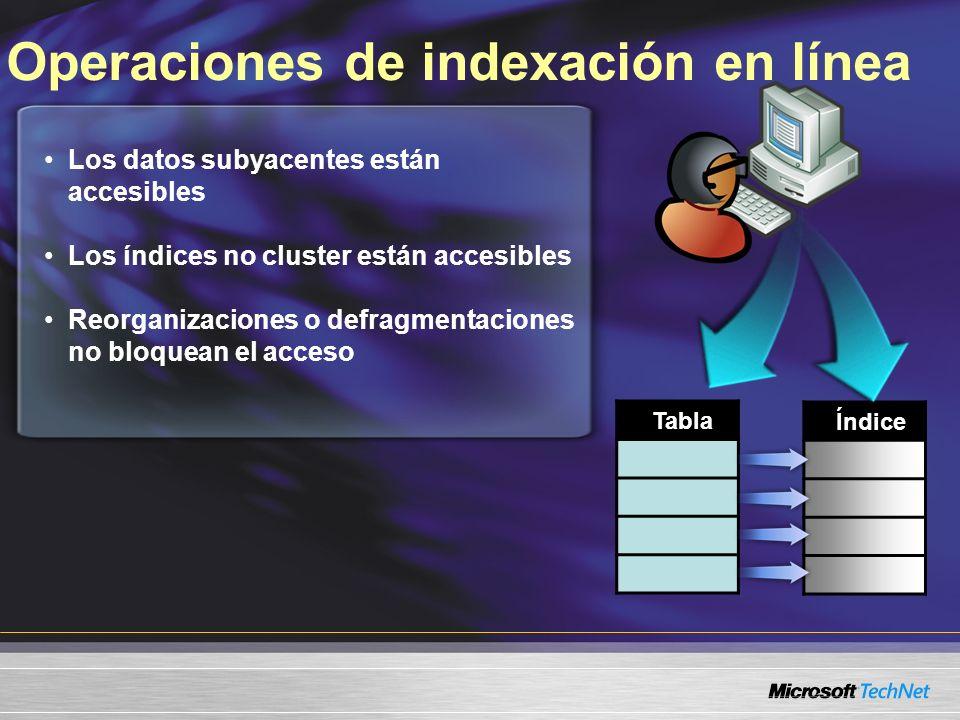 Operaciones de indexación en línea Tabla Índice Los datos subyacentes están accesibles Los índices no cluster están accesibles Reorganizaciones o defragmentaciones no bloquean el acceso