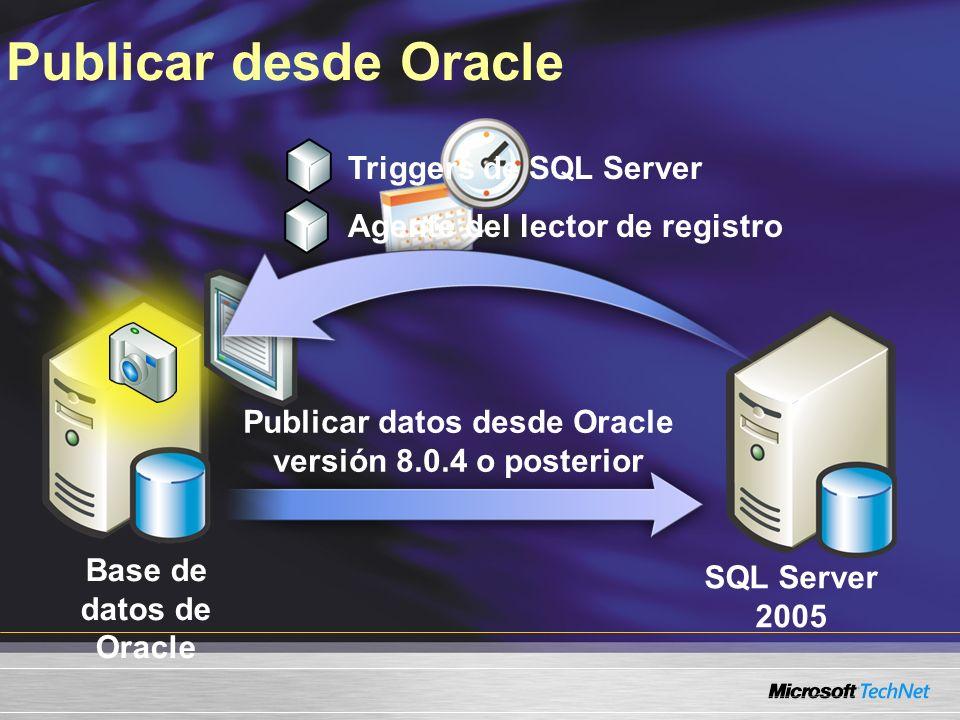 Publicar desde Oracle Base de datos de Oracle SQL Server 2005 Publicar datos desde Oracle versión 8.0.4 o posterior Triggers de SQL Server Agente del lector de registro