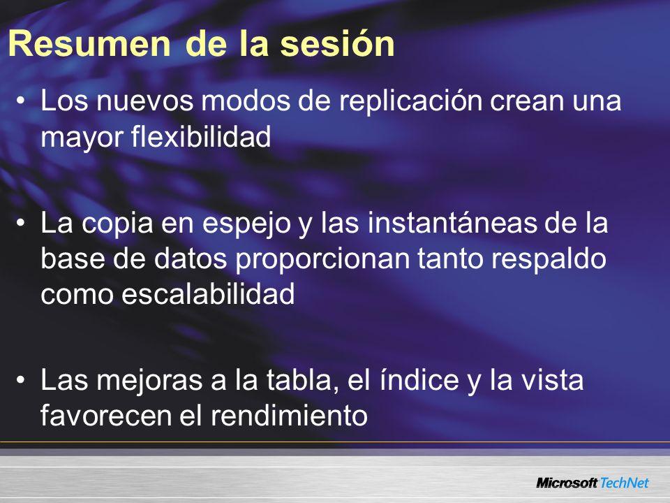 Resumen de la sesión Los nuevos modos de replicación crean una mayor flexibilidad La copia en espejo y las instantáneas de la base de datos proporcion