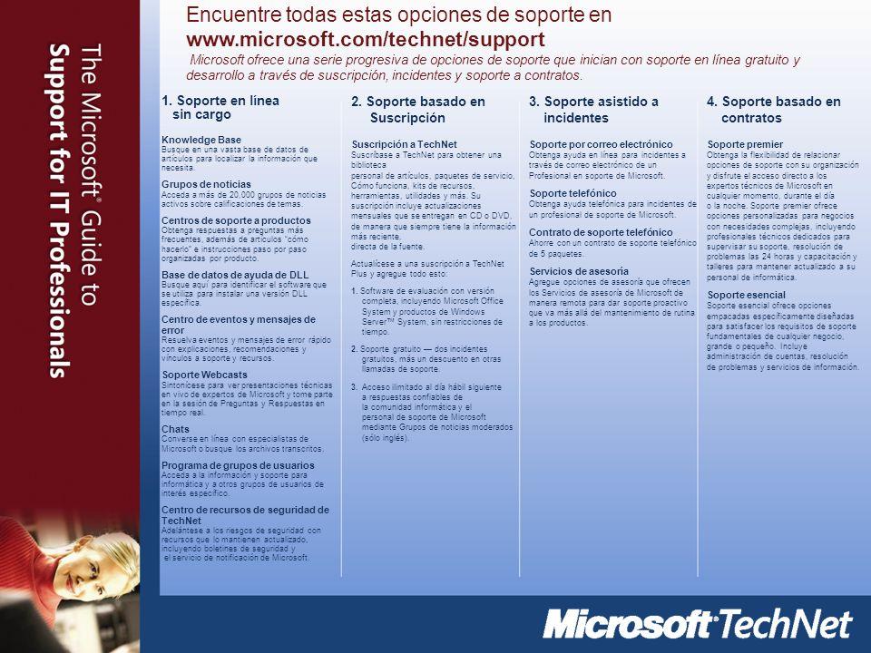Encuentre todas estas opciones de soporte en www.microsoft.com/technet/support Microsoft ofrece una serie progresiva de opciones de soporte que inicia