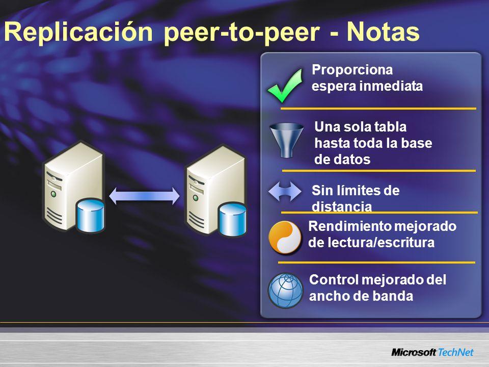 Replicación peer-to-peer - Notas Proporciona espera inmediata Una sola tabla hasta toda la base de datos Rendimiento mejorado de lectura/escritura Sin límites de distancia Control mejorado del ancho de banda