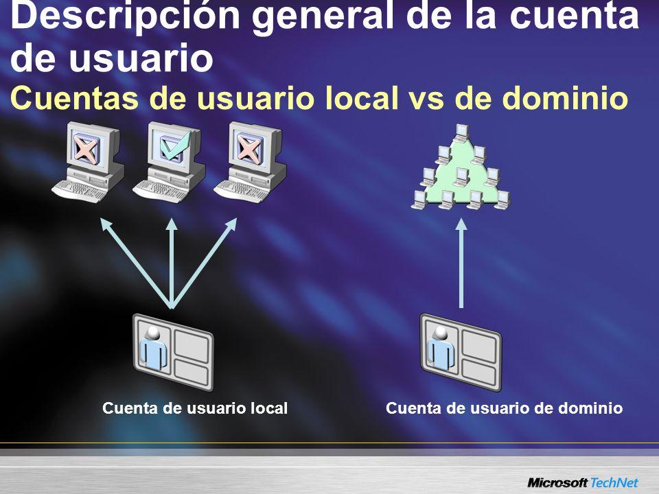 Descripción general de la cuenta de usuario Cuentas de usuario local vs de dominio Cuenta de usuario localCuenta de usuario de dominio