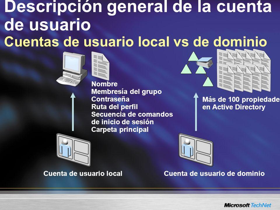 Descripción general de la cuenta de usuario Cuentas de usuario local vs de dominio Cuenta de usuario localCuenta de usuario de dominio Nombre Membresía del grupo Contraseña Ruta del perfil Secuencia de comandos de inicio de sesión Carpeta principal Más de 100 propiedades en Active Directory