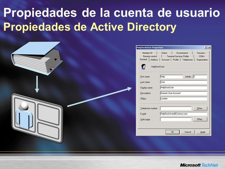 Propiedades de la cuenta de usuario Propiedades de Active Directory