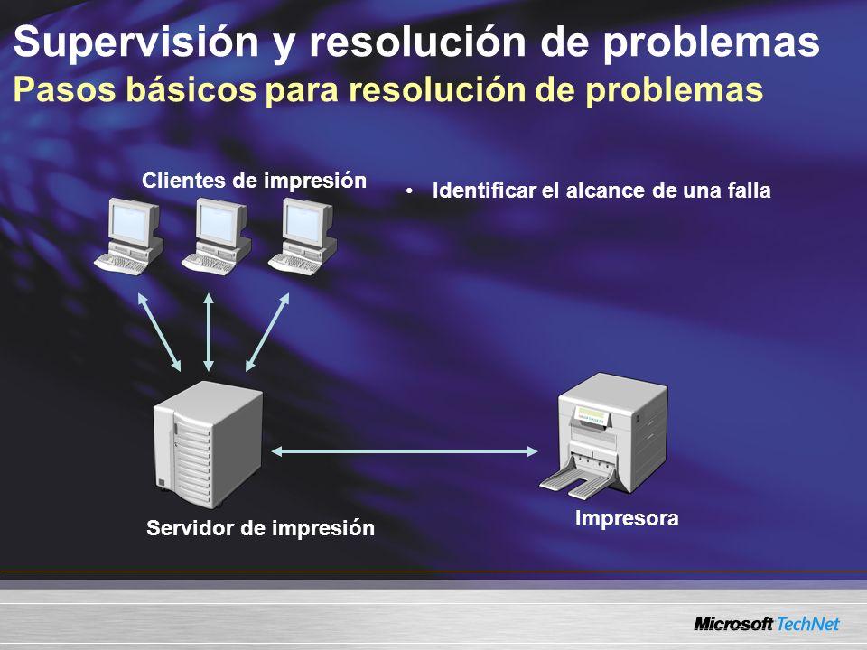 Supervisión y resolución de problemas Pasos básicos para resolución de problemas Identificar el alcance de una falla Clientes de impresión Servidor de impresión Impresora