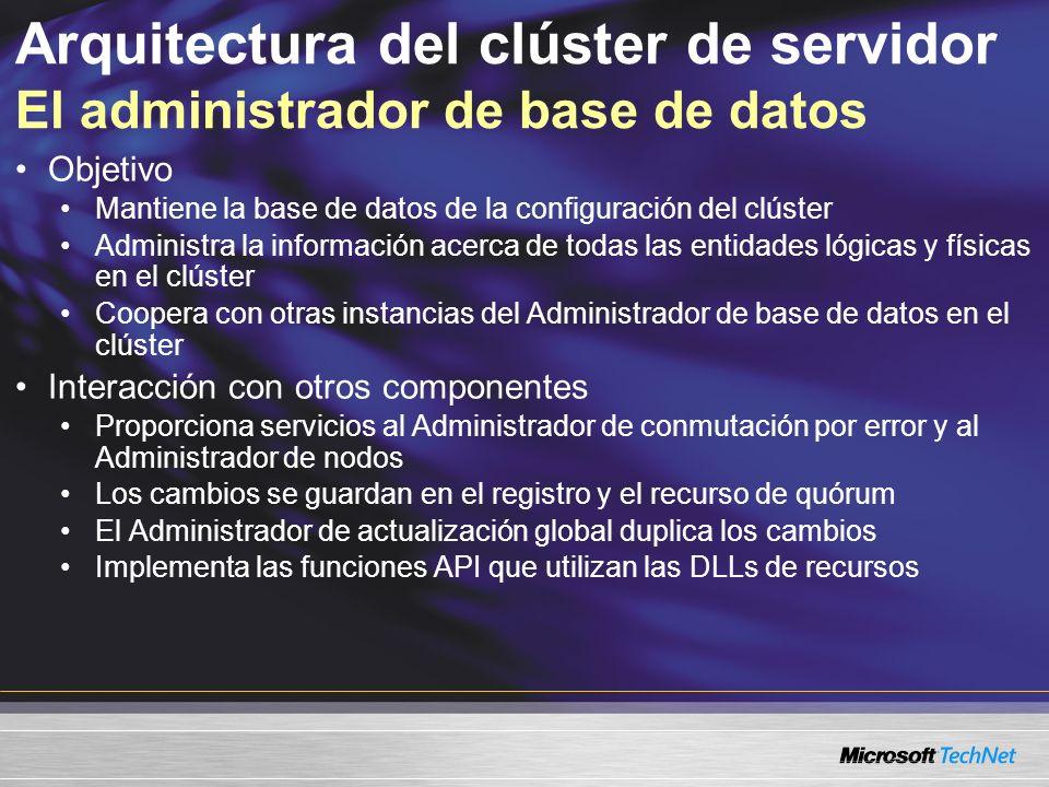 Arquitectura del clúster de servidor El administrador de base de datos Objetivo Mantiene la base de datos de la configuración del clúster Administra la información acerca de todas las entidades lógicas y físicas en el clúster Coopera con otras instancias del Administrador de base de datos en el clúster Interacción con otros componentes Proporciona servicios al Administrador de conmutación por error y al Administrador de nodos Los cambios se guardan en el registro y el recurso de quórum El Administrador de actualización global duplica los cambios Implementa las funciones API que utilizan las DLLs de recursos