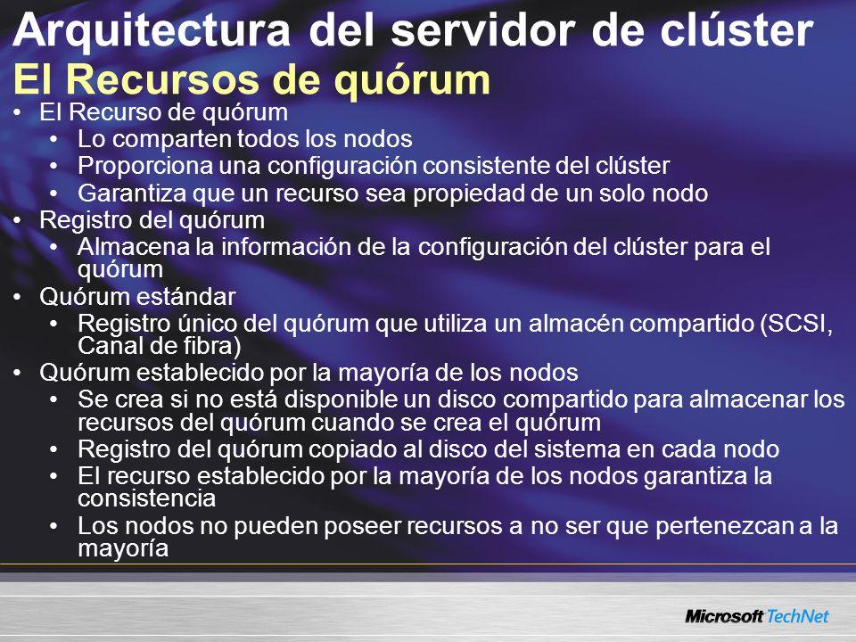 Arquitectura del servidor de clúster El Recursos de quórum El Recurso de quórum Lo comparten todos los nodos Proporciona una configuración consistente del clúster Garantiza que un recurso sea propiedad de un solo nodo Registro del quórum Almacena la información de la configuración del clúster para el quórum Quórum estándar Registro único del quórum que utiliza un almacén compartido (SCSI, Canal de fibra) Quórum establecido por la mayoría de los nodos Se crea si no está disponible un disco compartido para almacenar los recursos del quórum cuando se crea el quórum Registro del quórum copiado al disco del sistema en cada nodo El recurso establecido por la mayoría de los nodos garantiza la consistencia Los nodos no pueden poseer recursos a no ser que pertenezcan a la mayoría