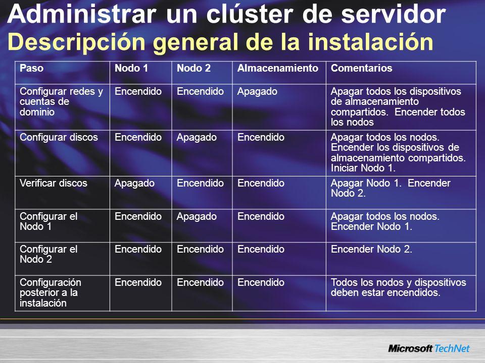 Administrar un clúster de servidor Descripción general de la instalación PasoNodo 1Nodo 2AlmacenamientoComentarios Configurar redes y cuentas de dominio Encendido ApagadoApagar todos los dispositivos de almacenamiento compartidos.
