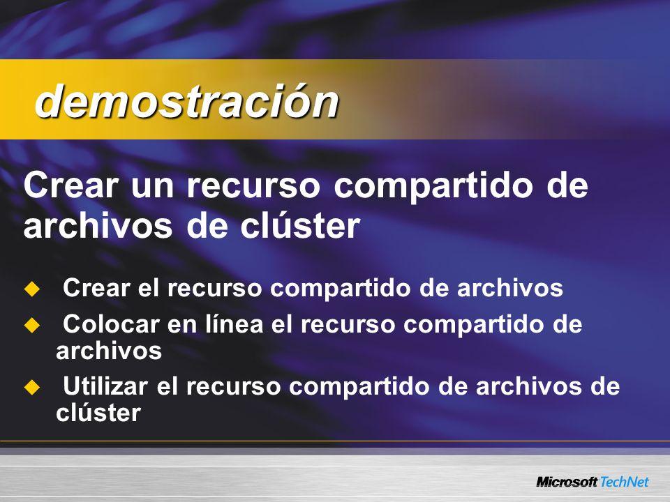 Crear un recurso compartido de archivos de clúster Crear el recurso compartido de archivos Colocar en línea el recurso compartido de archivos Utilizar el recurso compartido de archivos de clúster demostración demostración
