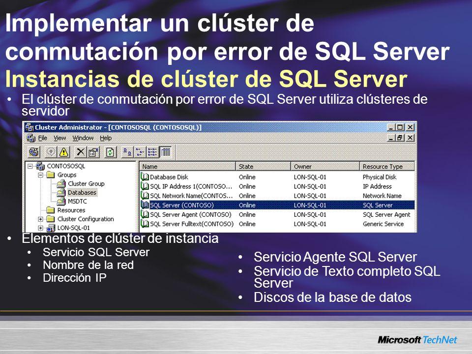 Implementar un clúster de conmutación por error de SQL Server Instancias de clúster de SQL Server El clúster de conmutación por error de SQL Server utiliza clústeres de servidor Elementos de clúster de instancia Servicio SQL Server Nombre de la red Dirección IP Servicio Agente SQL Server Servicio de Texto completo SQL Server Discos de la base de datos