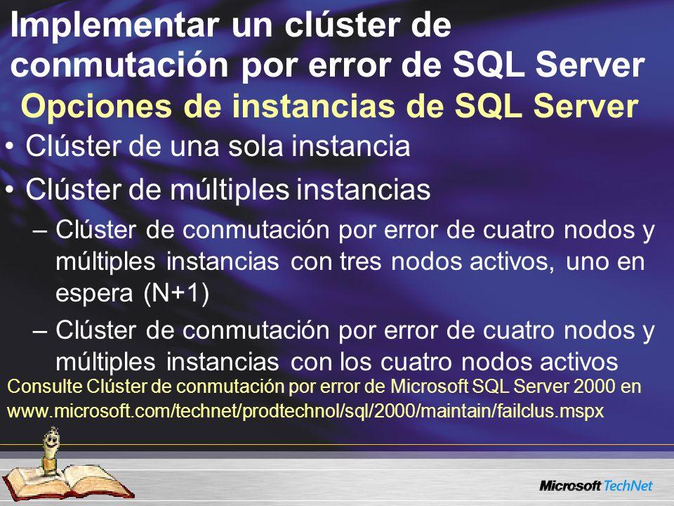 Implementar un clúster de conmutación por error de SQL Server Opciones de instancias de SQL Server Clúster de una sola instancia Clúster de múltiples instancias –Clúster de conmutación por error de cuatro nodos y múltiples instancias con tres nodos activos, uno en espera (N+1) –Clúster de conmutación por error de cuatro nodos y múltiples instancias con los cuatro nodos activos Consulte Clúster de conmutación por error de Microsoft SQL Server 2000 en www.microsoft.com/technet/prodtechnol/sql/2000/maintain/failclus.mspx