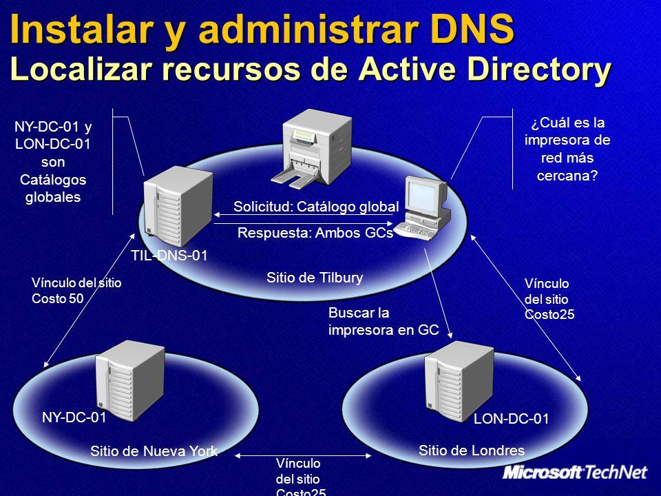 Instalar y administrar DNS Localizar recursos de Active Directory Sitio de Tilbury Sitio de Londres Sitio de Nueva York Vínculo del sitio Costo25 Vínc