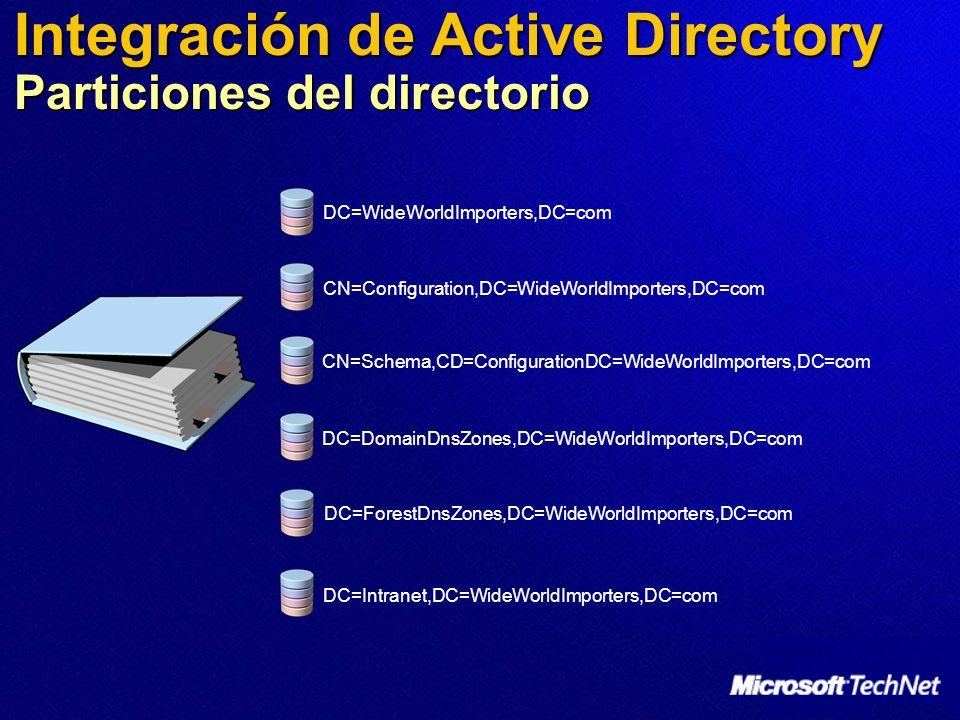 Integración de Active Directory Particiones del directorio DC=WideWorldImporters,DC=com CN=Configuration,DC=WideWorldImporters,DC=com CN=Schema,CD=Con