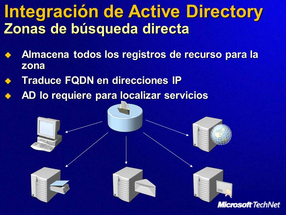 Integración de Active Directory Zonas de búsqueda directa Almacena todos los registros de recurso para la zona Almacena todos los registros de recurso