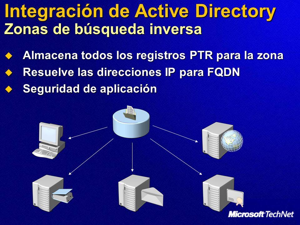 Integración de Active Directory Zonas de búsqueda inversa Almacena todos los registros PTR para la zona Almacena todos los registros PTR para la zona