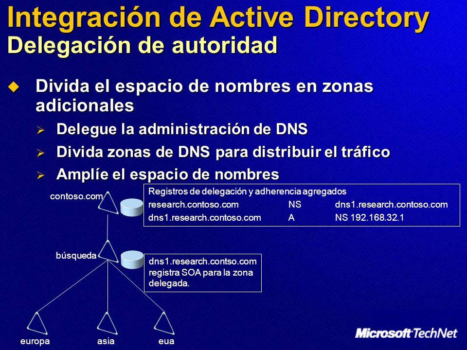 Integración de Active Directory Delegación de autoridad Divida el espacio de nombres en zonas adicionales Divida el espacio de nombres en zonas adicio
