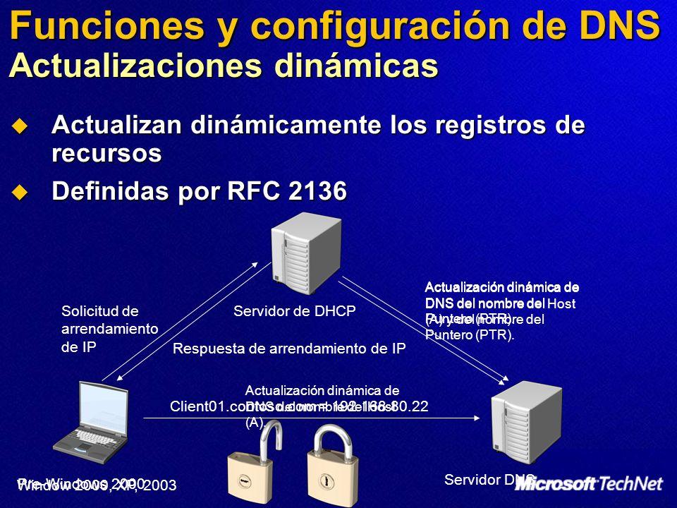 Funciones y configuración de DNS Actualizaciones dinámicas Actualizan dinámicamente los registros de recursos Actualizan dinámicamente los registros d