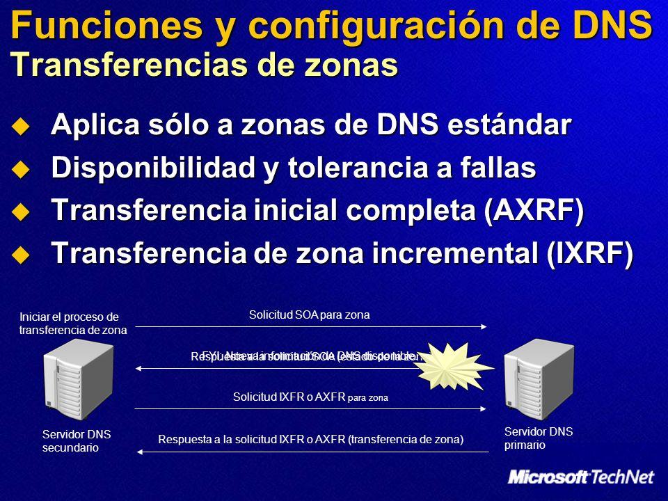 Funciones y configuración de DNS Transferencias de zonas Aplica sólo a zonas de DNS estándar Aplica sólo a zonas de DNS estándar Disponibilidad y tole