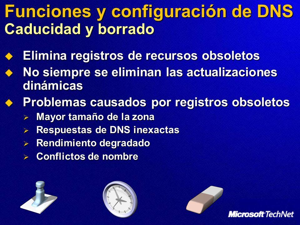 Funciones y configuración de DNS Caducidad y borrado Elimina registros de recursos obsoletos Elimina registros de recursos obsoletos No siempre se eli