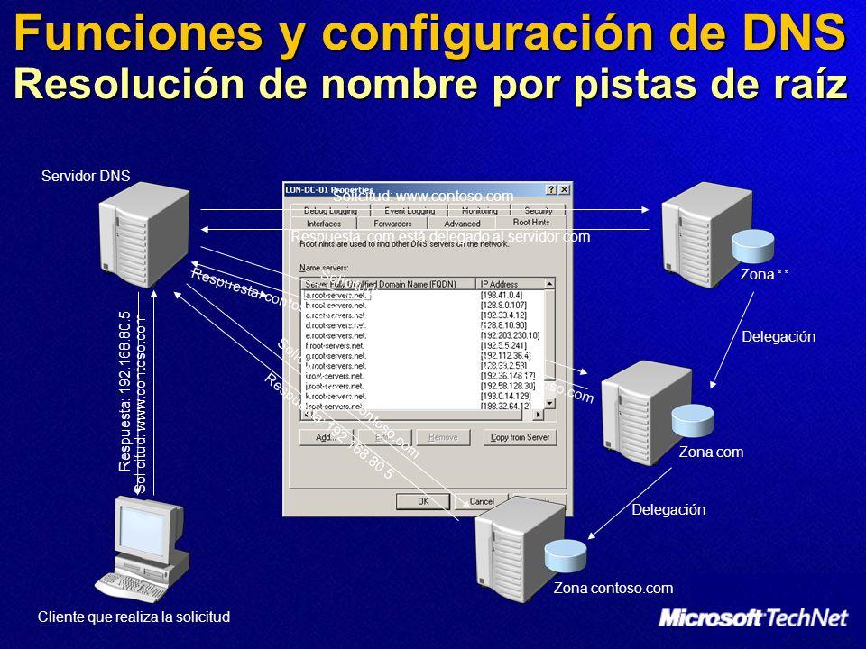 Funciones y configuración de DNS Resolución de nombre por pistas de raíz Servidor DNS Cliente que realiza la solicitud Zona. Zona contoso.com Zona com