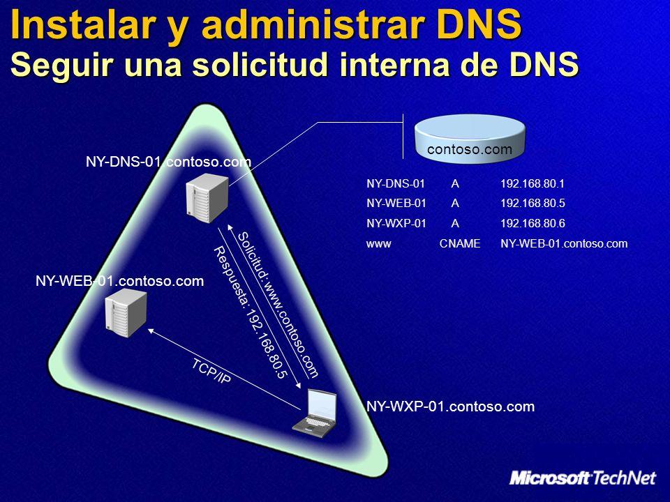 Instalar y administrar DNS Seguir una solicitud externa de DNS WideWorldImporters.com NY-DNS-01.contoso.com NY-WEB-01.contoso.com a.root-server.net Solicitud: www.contoso.com Respuesta: 192.168.80.5 Solicitud: www.contoso.com Respuesta: contoso.com = 192.169.80.1 Solicitud: www.contoso.com Respuesta: 192.168.80.5 TCP/IP