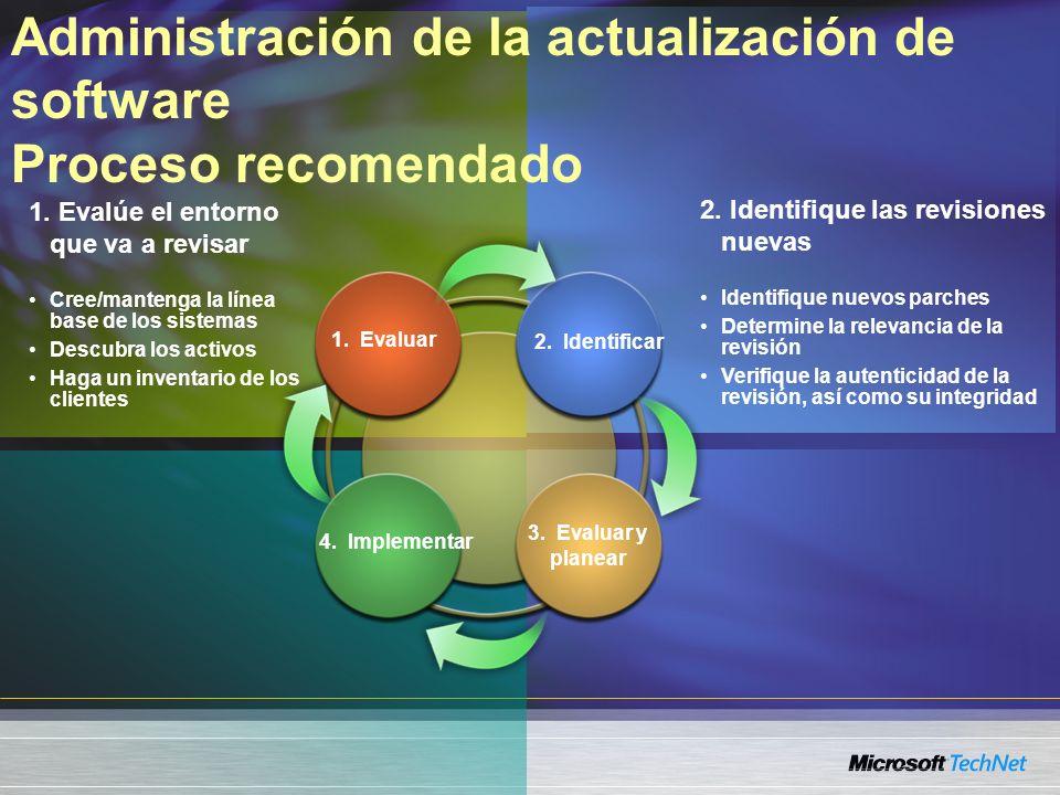 1. Evalúe el entorno que va a revisar Cree/mantenga la línea base de los sistemas Descubra los activos Haga un inventario de los clientes 1. Evaluar 2