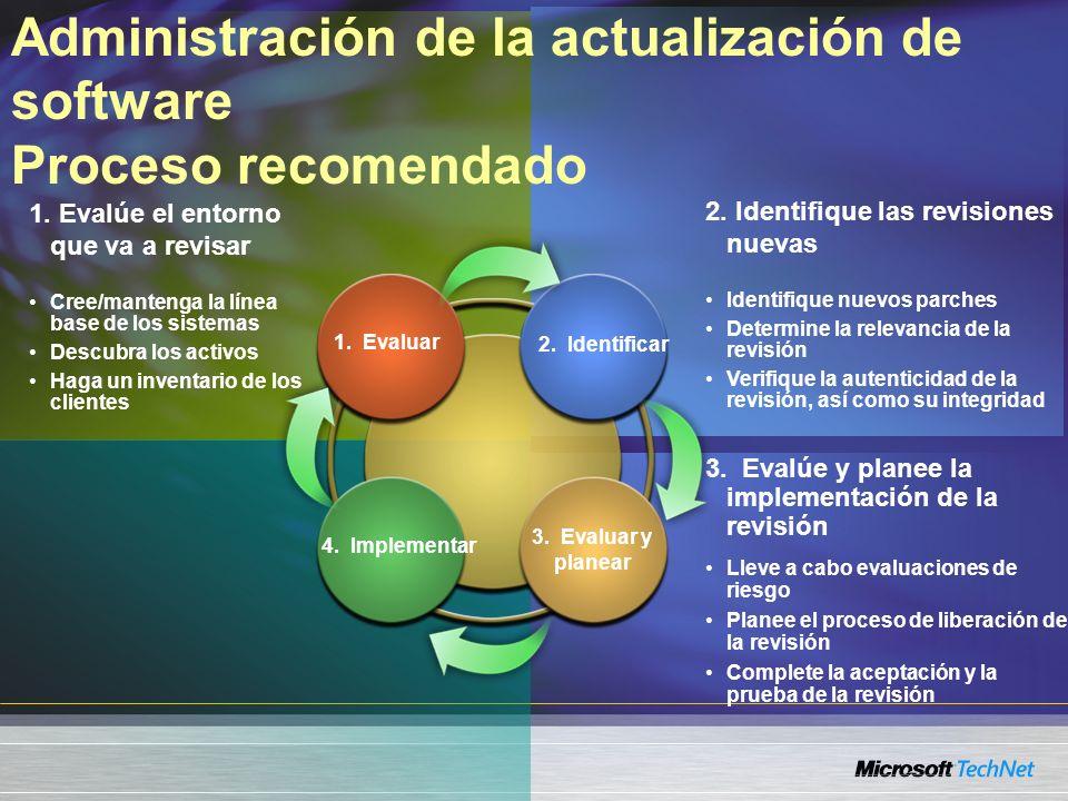 3. Evalúe y planee la implementación de la revisión Lleve a cabo evaluaciones de riesgo Planee el proceso de liberación de la revisión Complete la ace
