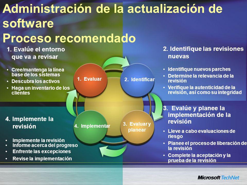 4. Implemente la revisión Implemente la revisión Informe acerca del progreso Enfrente las excepciones Revise la implementación Administración de la ac
