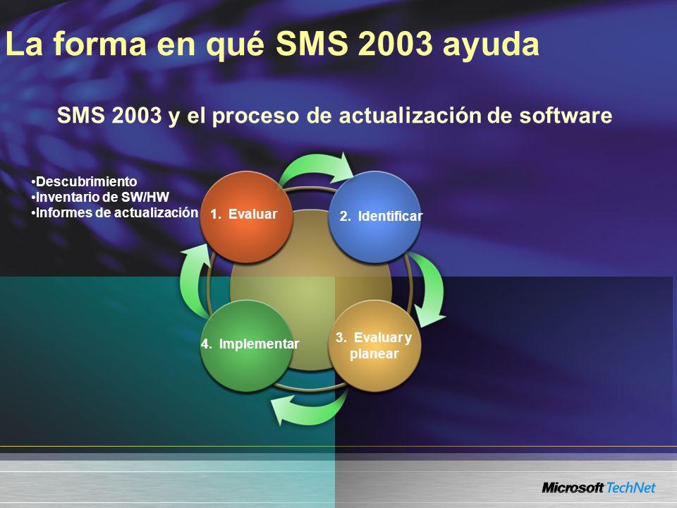 La forma en qué SMS 2003 ayuda Descubrimiento Inventario de SW/HW Informes de actualización 1.