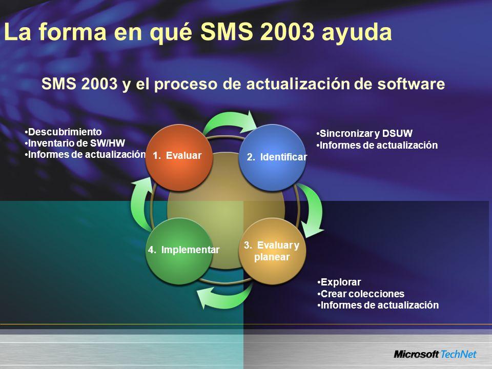 La forma en qué SMS 2003 ayuda Descubrimiento Inventario de SW/HW Informes de actualización Sincronizar y DSUW Informes de actualización Explorar Crear colecciones Informes de actualización SMS 2003 y el proceso de actualización de software 1.