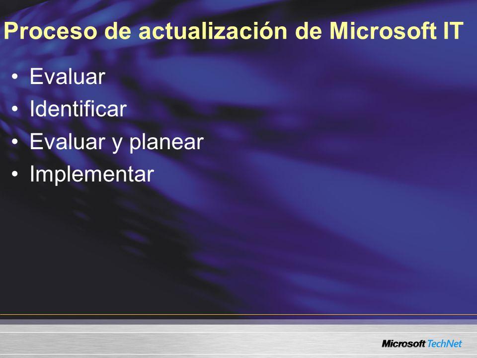 Proceso de actualización de Microsoft IT Evaluar Identificar Evaluar y planear Implementar