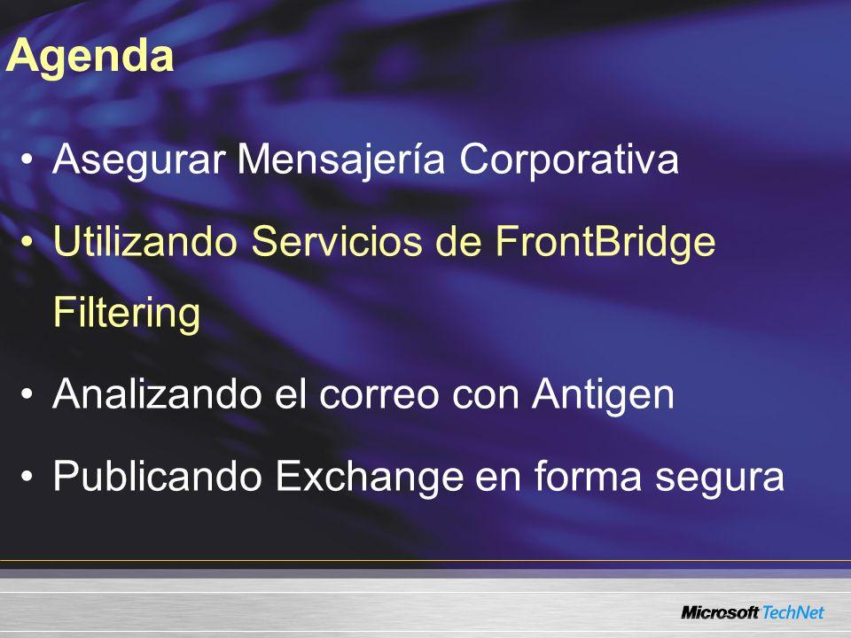 Asegurar Mensajería Corporativa Utilizando Servicios de FrontBridge Filtering Analizando el correo con Antigen Publicando Exchange en forma segura Agenda