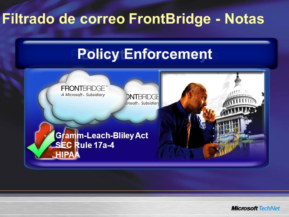 Filtrado de correo FrontBridge - Notas FrontBridge AntiSpamFrontBridge AntiVirusDisaster RecoveryPolicy Enforcement Gramm-Leach-Bliley Act SEC Rule 17a-4 HIPAA