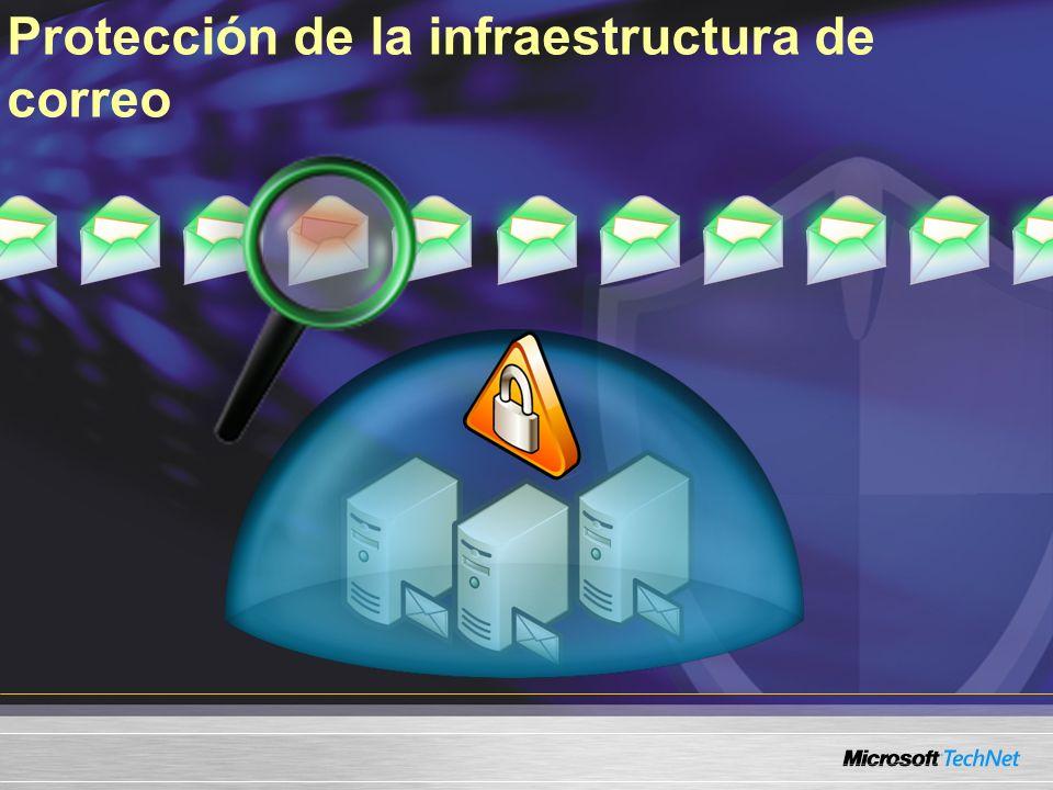 Protección de la infraestructura de correo
