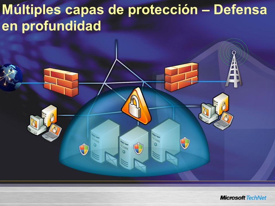 Múltiples capas de protección – Defensa en profundidad